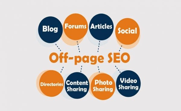trendy Off-Page SEO Techniques 2019