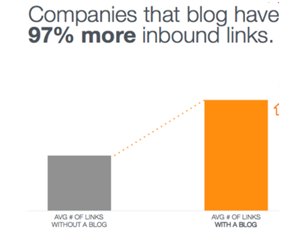 Good Content Earns Links from Other Websites_image
