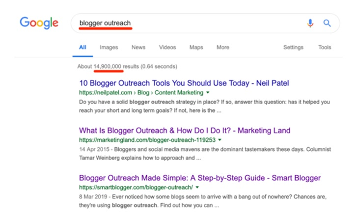 Cold Blogger Outreach_image
