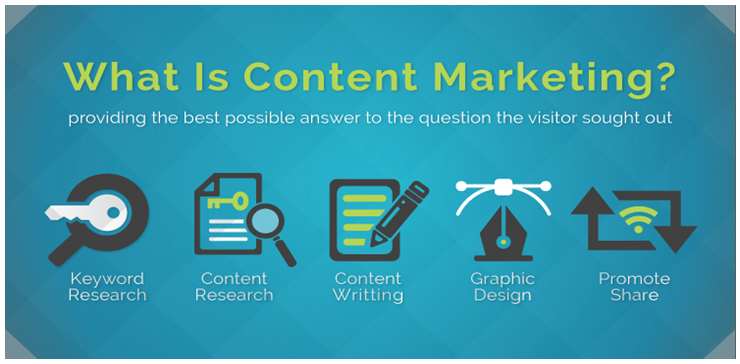 Content marketing refer as a strategic marketing_image