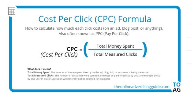 Cost Per Click equation results_image