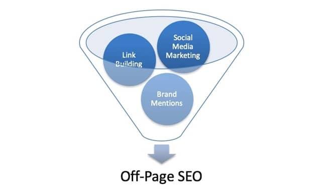 Google measure off-page SEO factors_image