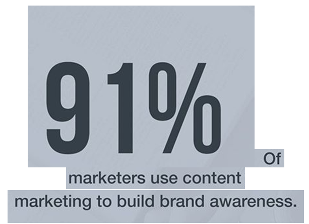 Helps Build Brand Awareness_image