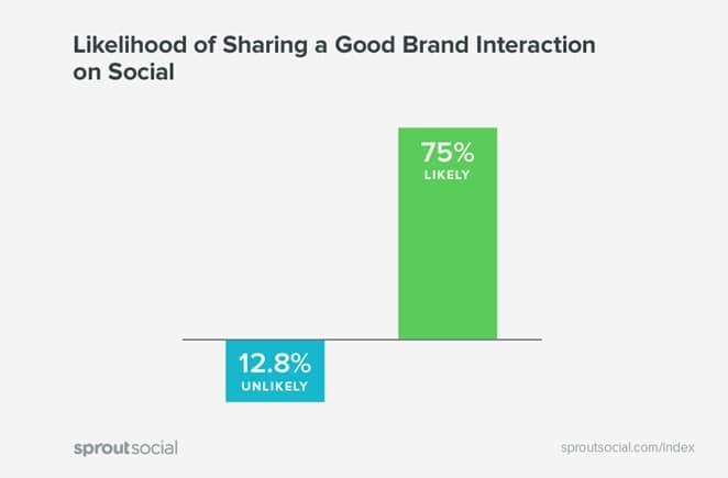 Influencer marketing_image