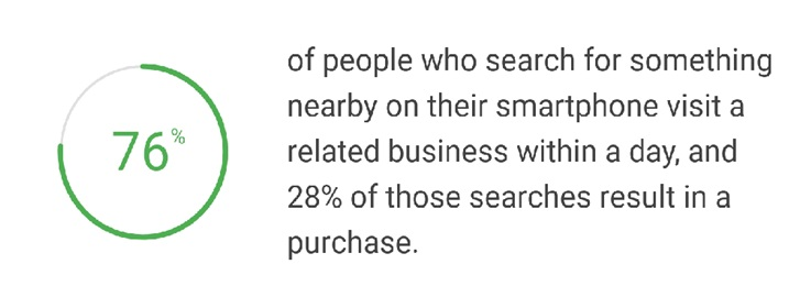 """Searches For """"Near Me"""" Was Increased In 2016 On Mobile Phones_image"""