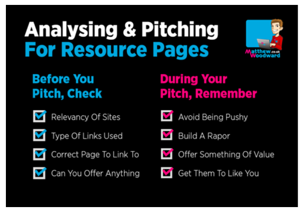 analysing and pitching for resource pages_image