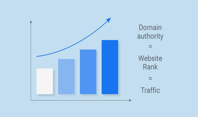 domain authority rank high in Google_image
