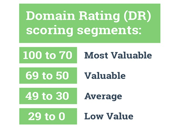 domain rating scoring segments_image