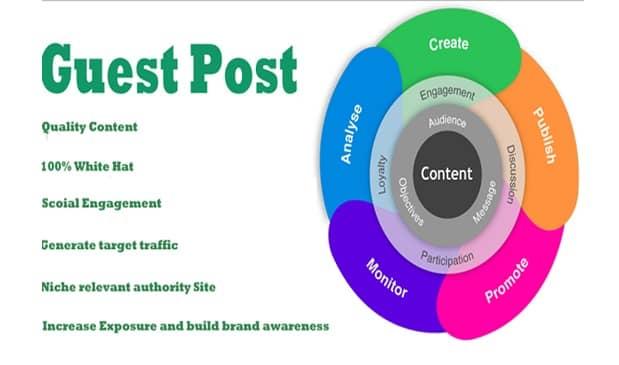 guest blogging delivers mutual advantages_image