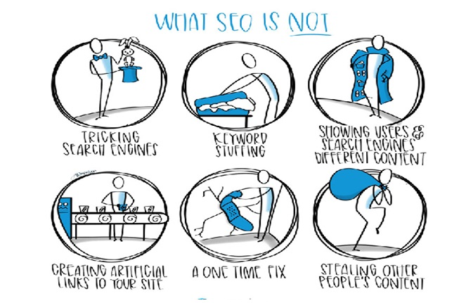what seo is not about_image